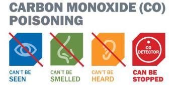 Image credit: CDC OSHA Fact Sheet