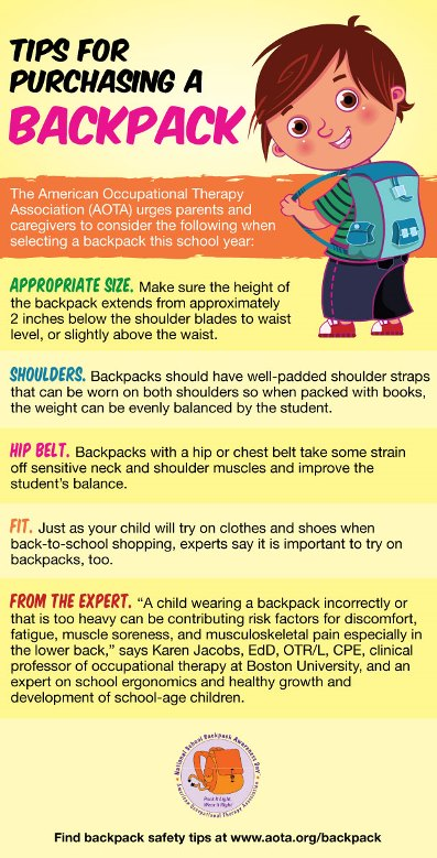 Tips-for-Purchasing-Backpack-Infographic