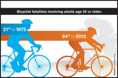 2-2014_bike_adults