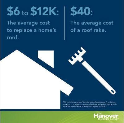 roof-rake