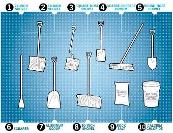 which-shovel-2