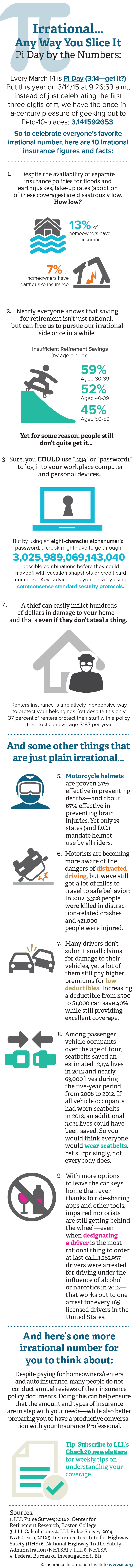 10 Irrational Numbers about insurance
