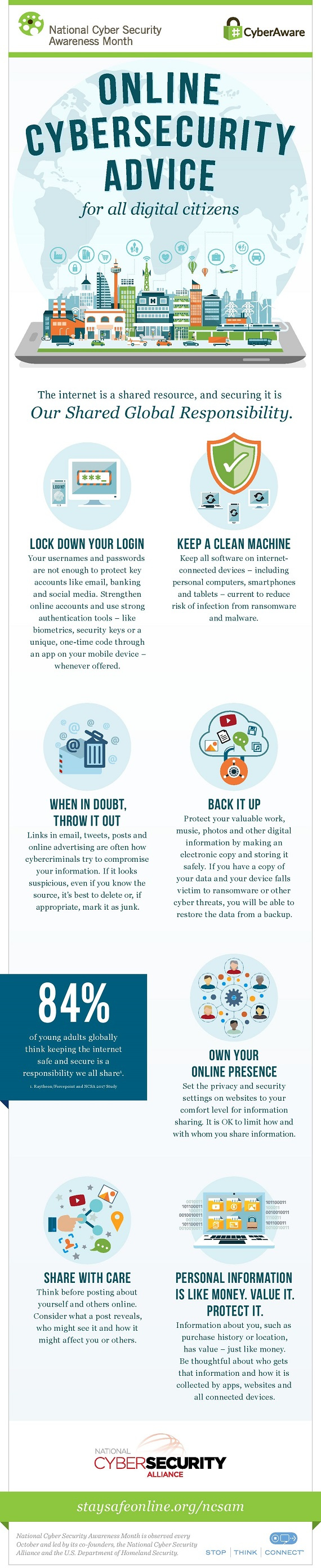 Infographic with syber security tips
