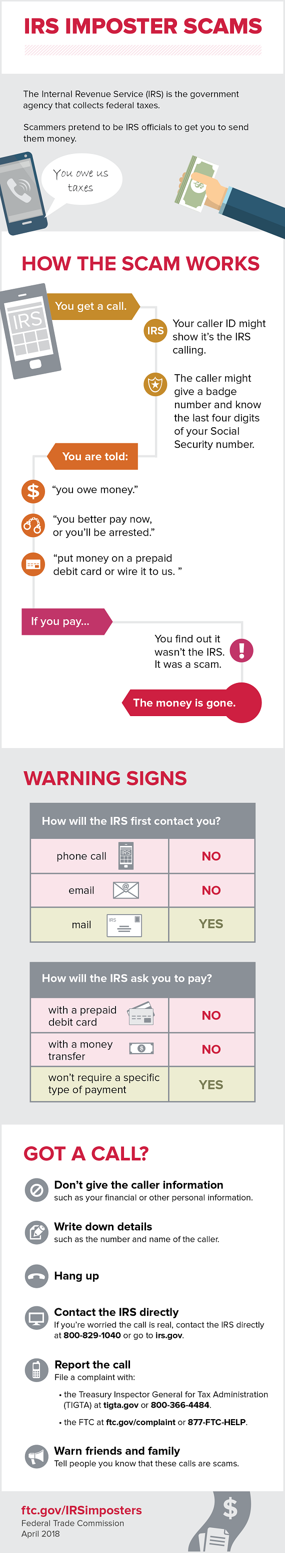 IRS phone scam infographic