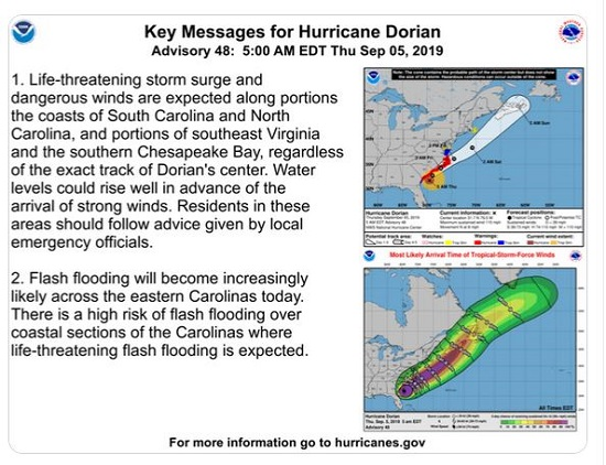 Key messages Hurricane Dorian