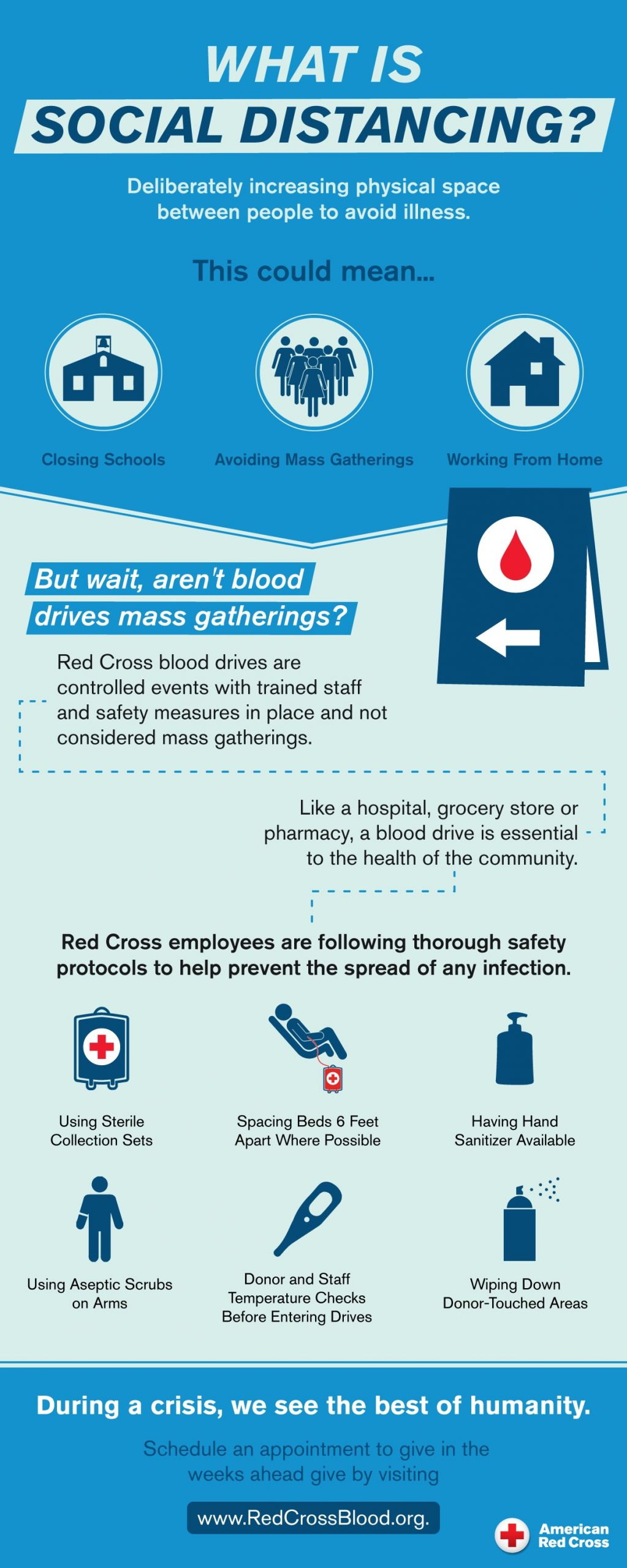 COVID10 - Red Cross give blood poster